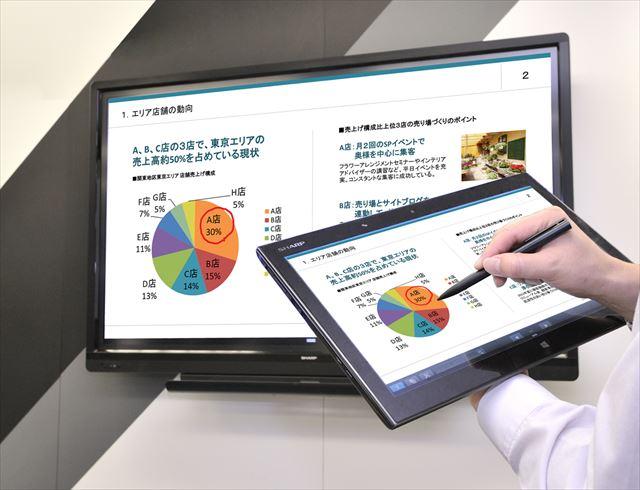 電子黒板タブレット連携